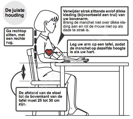 Het meten van uw bloeddruk